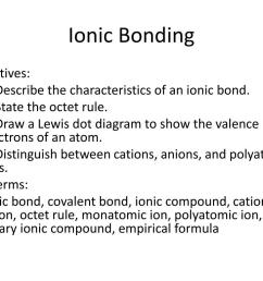 ionic bonding n  [ 1024 x 768 Pixel ]