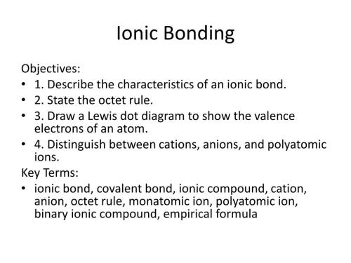 small resolution of ionic bonding n