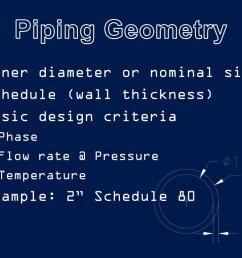 piping geometry  [ 1024 x 768 Pixel ]