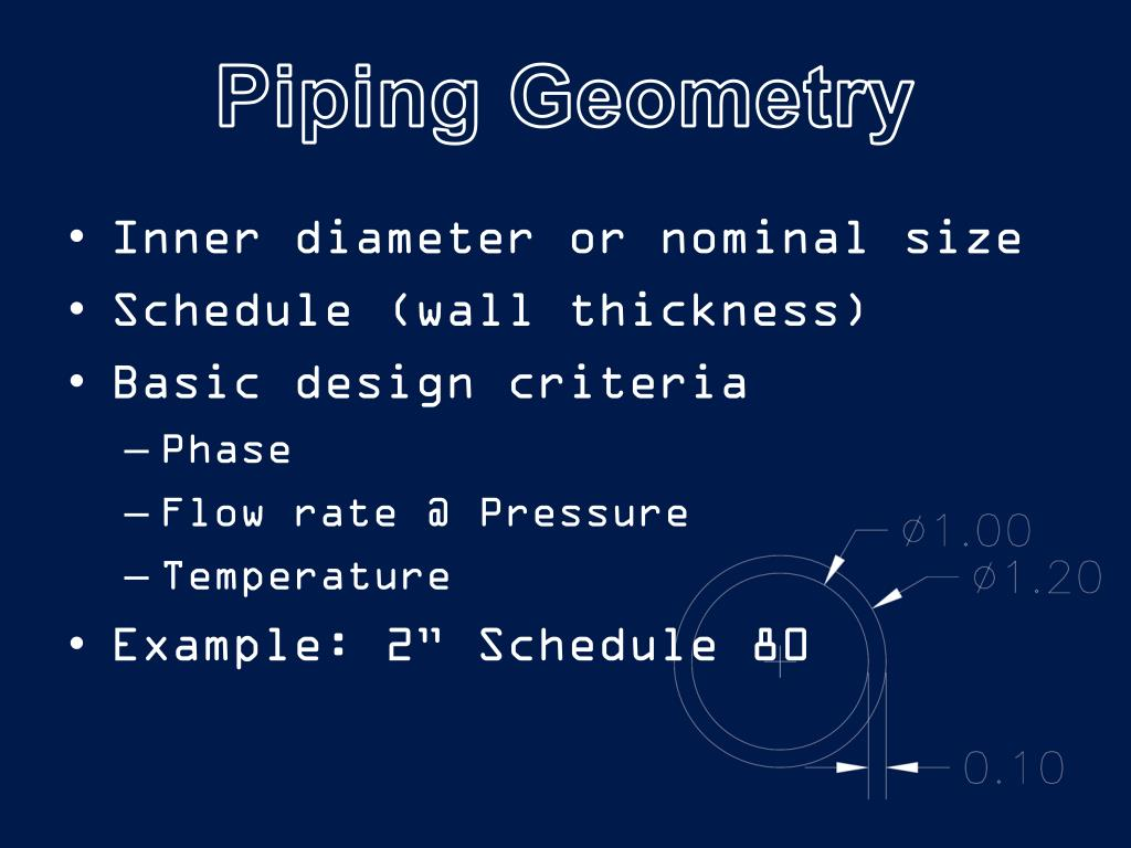hight resolution of piping geometry