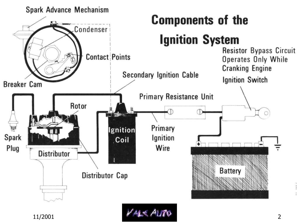 Ignition Coil 2 Secondary Circuit Insufficient Ionization
