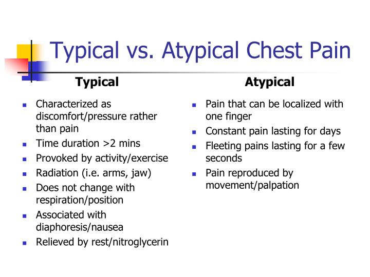 PPT - Chest Pain PowerPoint Presentation - ID:6602572