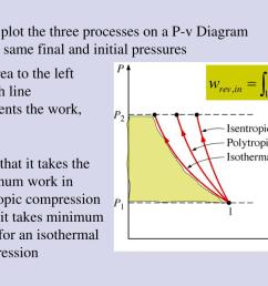 let us plot the three processes on a p v diagram for the  [ 1024 x 768 Pixel ]
