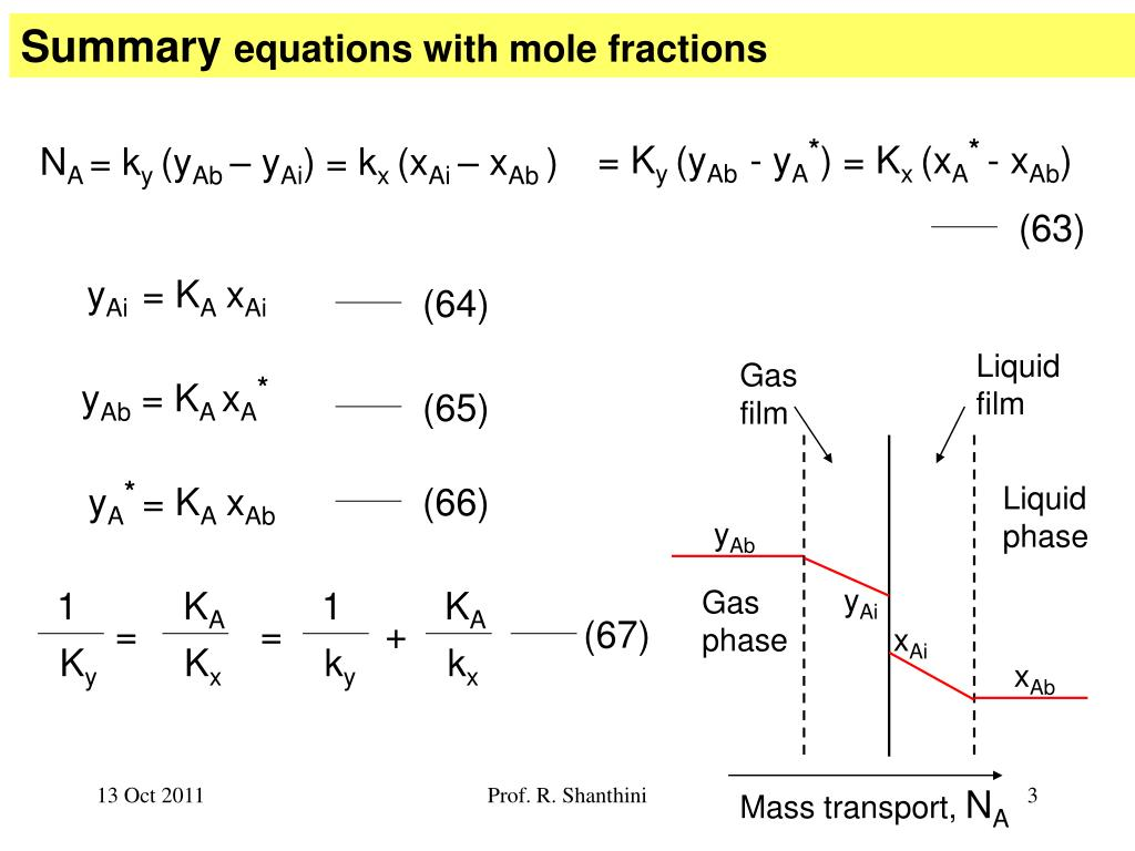 Mole Fraction Equation Gas