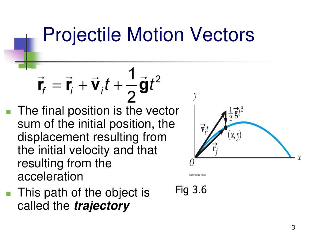 PPT - 3.3 Projectile Motion PowerPoint Presentation. free download - ID:6609057