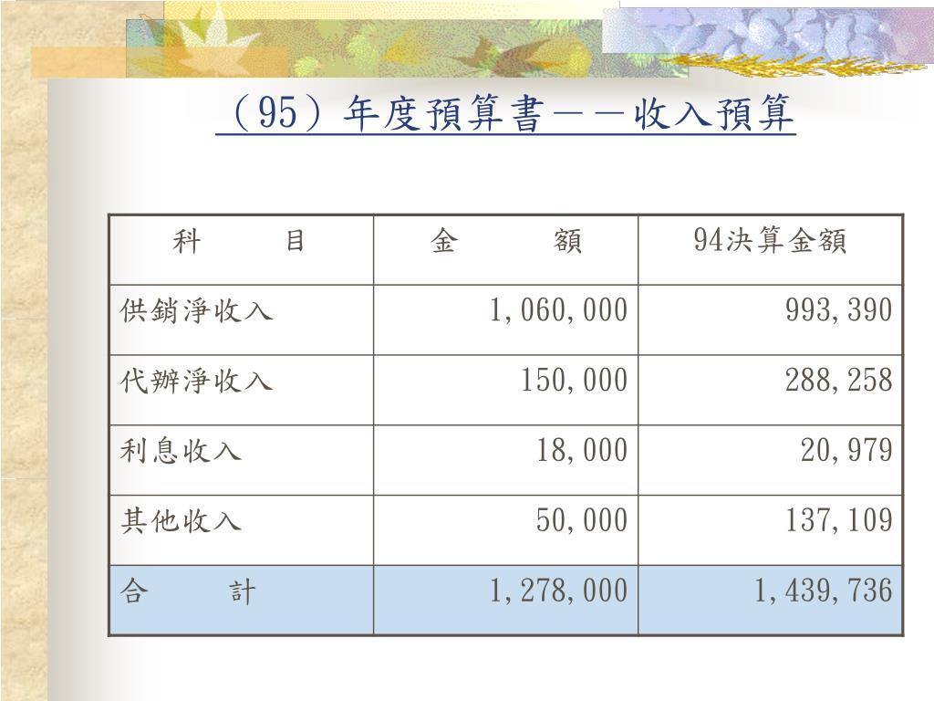 PPT - 仁和國中(95)年度合作社 PowerPoint Presentation. free download - ID:6613565