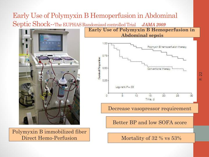 boston breakers sofascore chesterfield sofa second hand nz ppt advances in continuous renal replacement therapy powerpoint early use of polymyxin b hemoperfusion abdominal septic