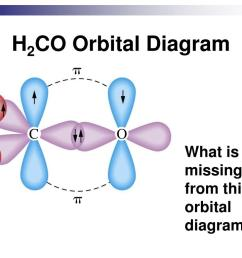 h2co orbital diagram what  [ 1024 x 768 Pixel ]