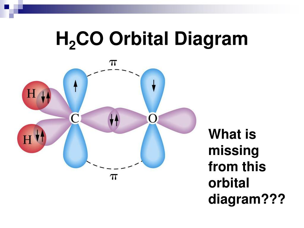 hight resolution of h2co orbital diagram what