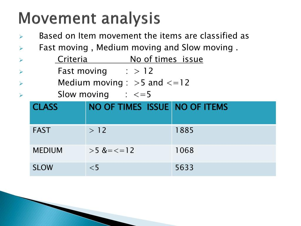 PPT - Inventory Management PowerPoint Presentation - ID:6647861