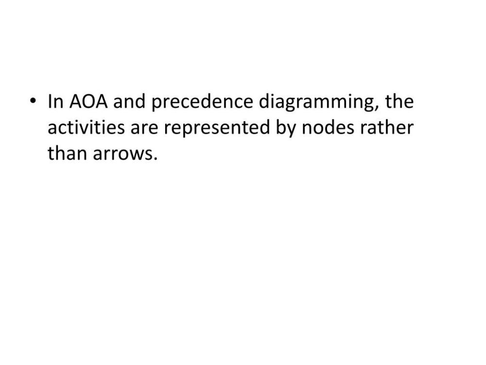 medium resolution of in aoa and precedence diagramming the activities are