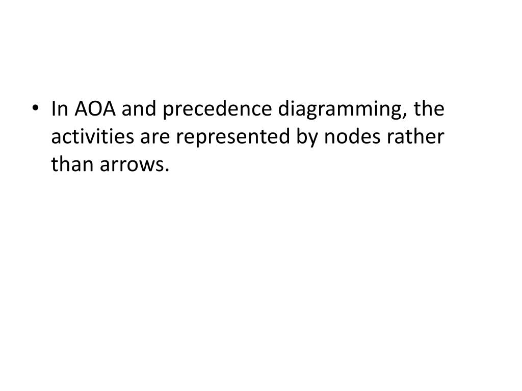 hight resolution of in aoa and precedence diagramming the activities are