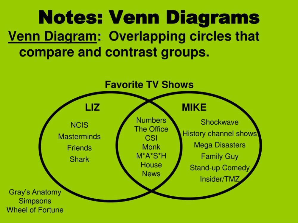 medium resolution of notes venn diagrams n