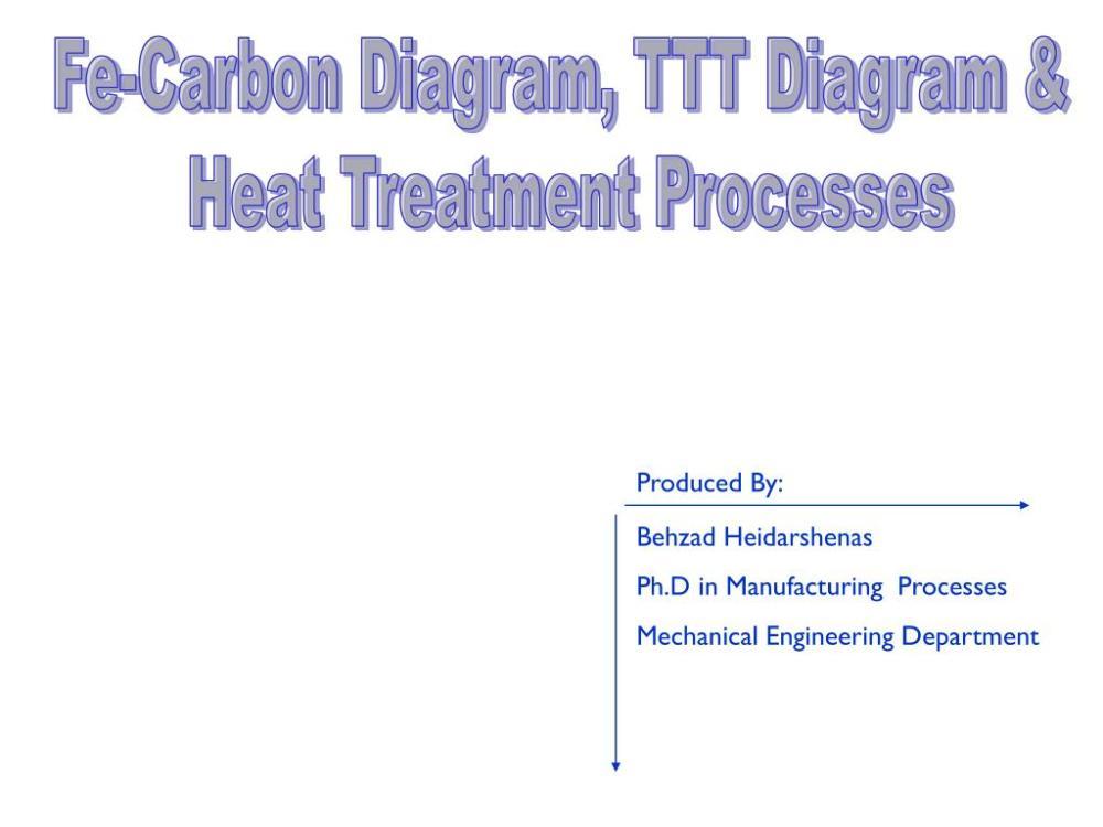 medium resolution of fe carbon diagram ttt diagram heat treatment
