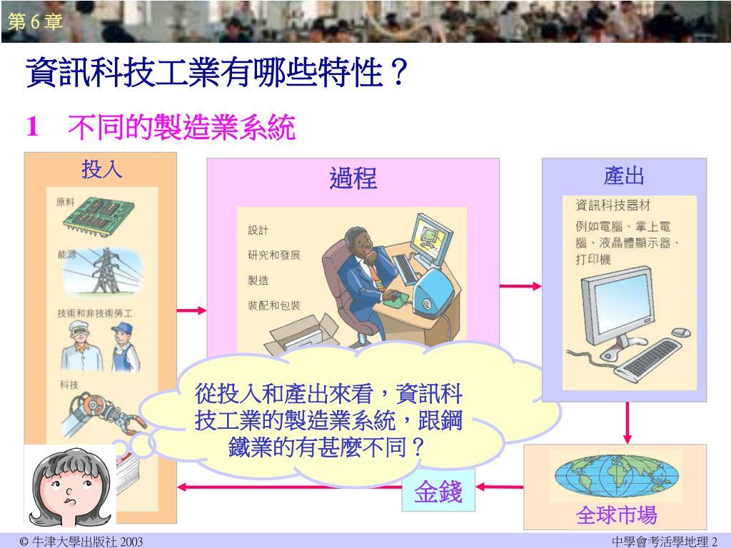 PPT - 6.3 資訊科技工業受哪些區位因素影響? PowerPoint Presentation - ID:6719193