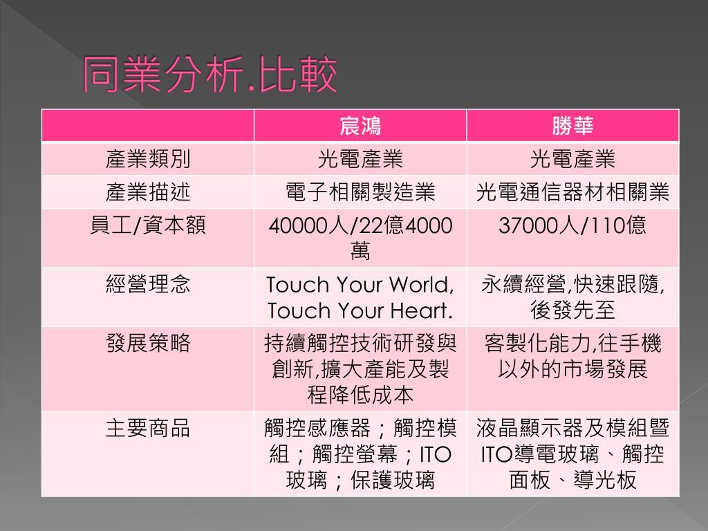 PPT - TPK( 宸鴻 ) 光電 PowerPoint Presentation. free download - ID:6723849