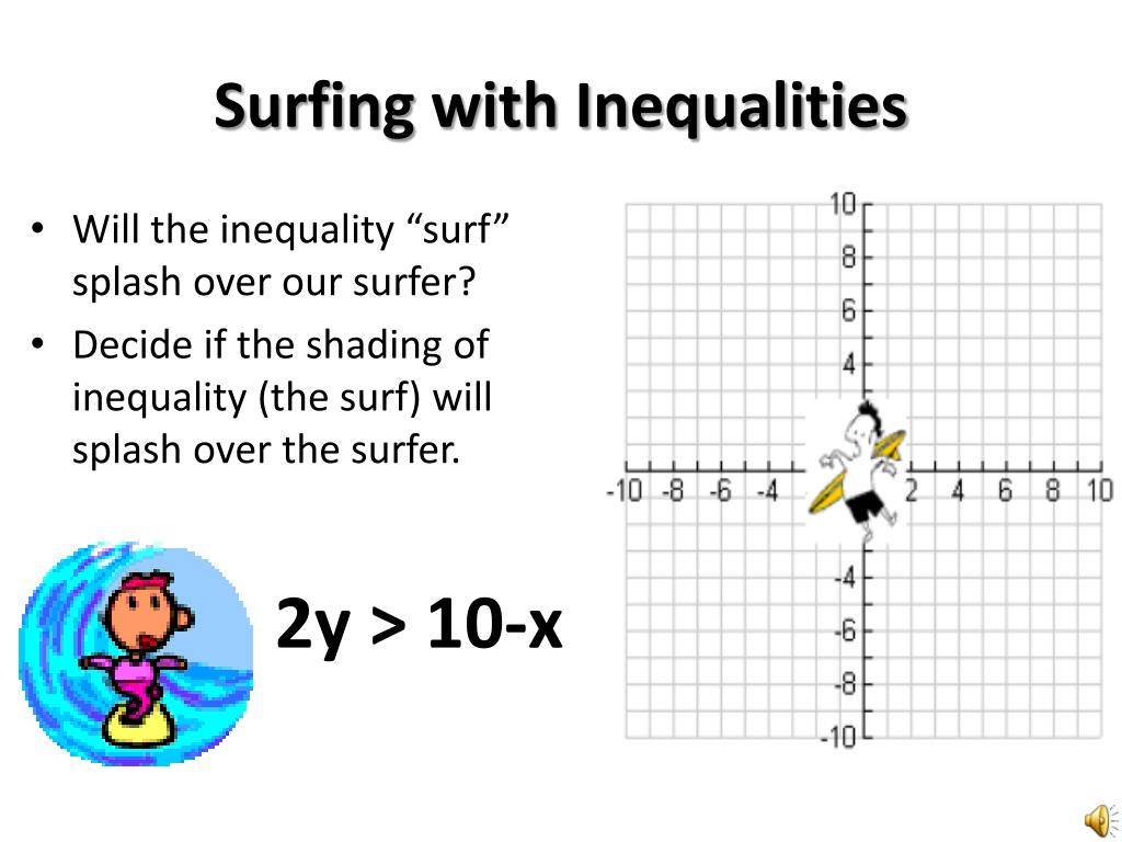 Worksheet On Graphing Linear Inequalities In Two Variables