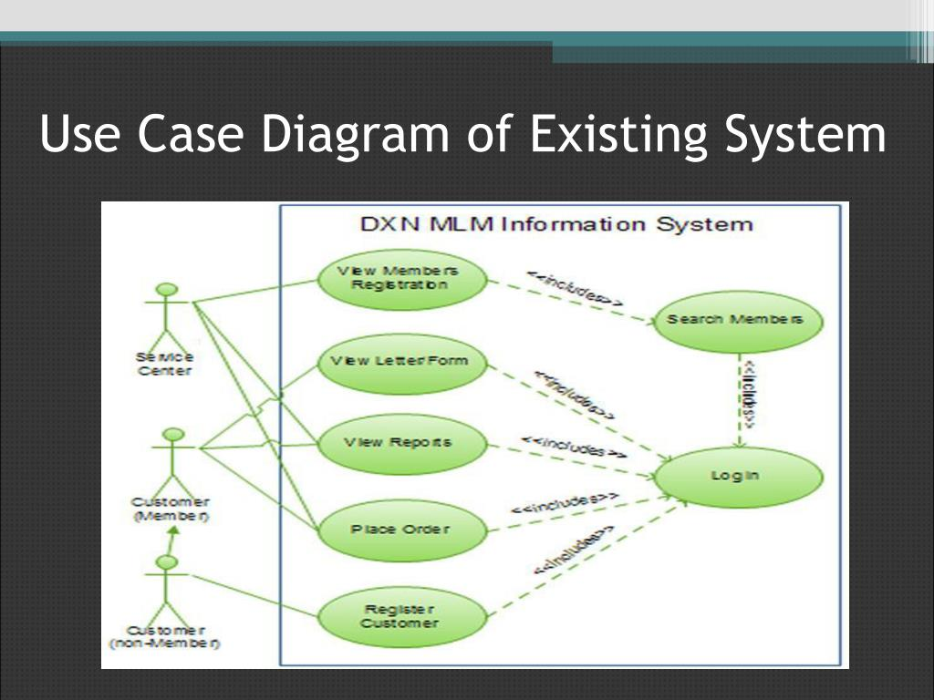 PPT - DXN Multi-Level Marketing Information System PowerPoint Presentation - ID:6736770