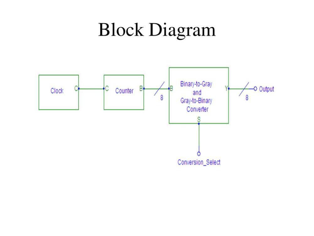 medium resolution of xor schematic