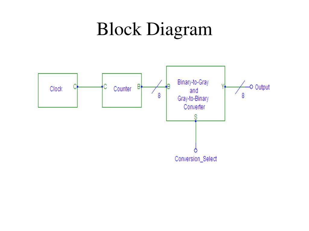 hight resolution of xor schematic