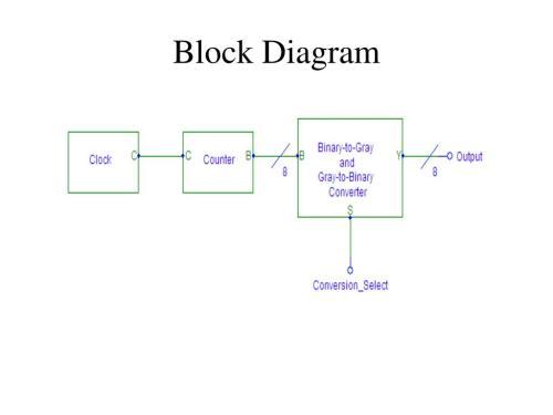 small resolution of xor schematic