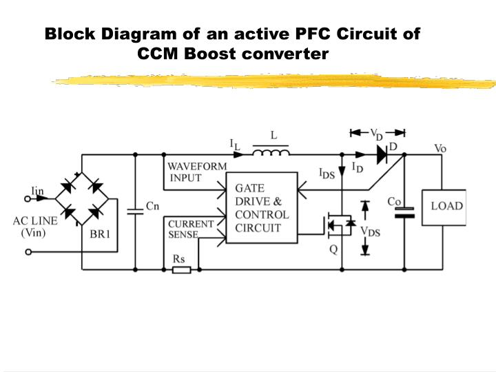 Boost Power Factor Correction Control Circuit Of Dma