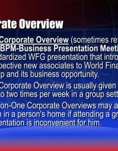 Corporate overview also ppt business format system powerpoint presentation id rh slideserve