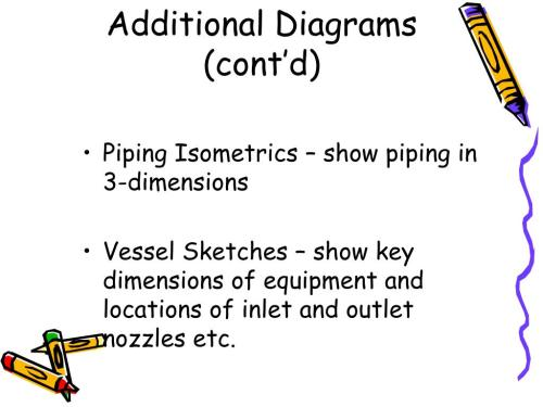 small resolution of additional diagrams cont d piping