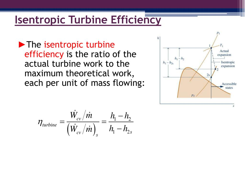 hight resolution of ppt egr 334 thermodynamics chapter 6 sections 11 13 powerpoint presentation id 6796131