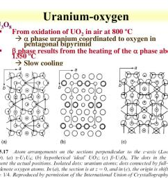uranium oxygen u3o8 from oxidation of uo2 in air at 800 c a phase uranium coordinated to oxygen in pentagonal bipyrimid b phase results from the  [ 1024 x 768 Pixel ]