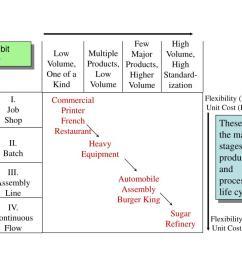 few major products  [ 1024 x 768 Pixel ]