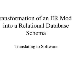 transformation of an er model into a relational database schema n  [ 1024 x 768 Pixel ]