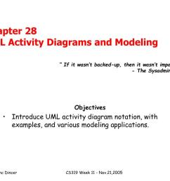 ppt chapter 28 uml activity diagrams and modeling powerpoint presentation id 6823226 [ 1024 x 768 Pixel ]
