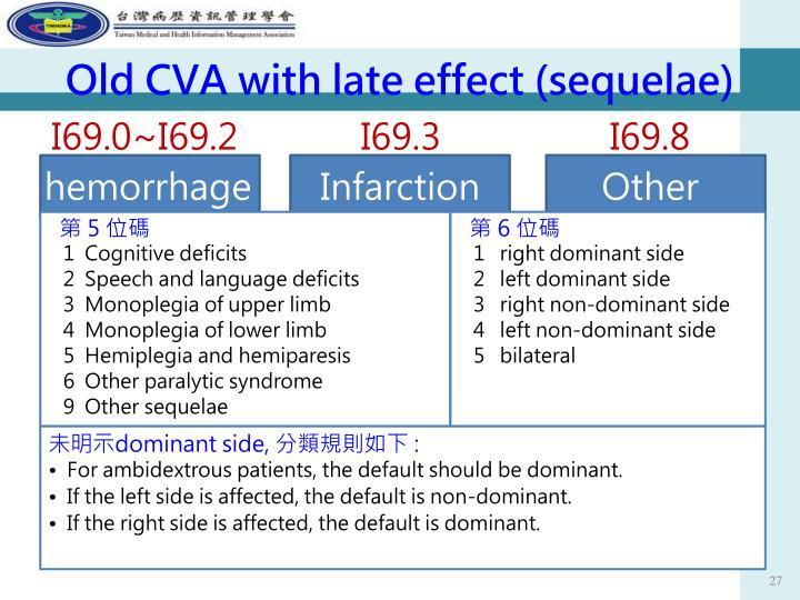 PPT - ICD-10 - CM/PCS 介紹 PowerPoint Presentation - ID:6838446