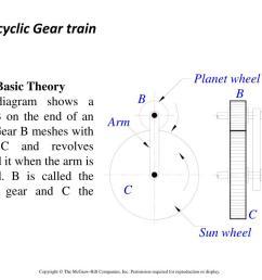 epicyclic gear train basic theory the diagram  [ 1024 x 768 Pixel ]