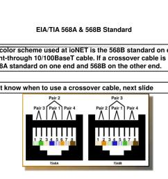 eia tia 568a 568b standard the cable  [ 1024 x 768 Pixel ]