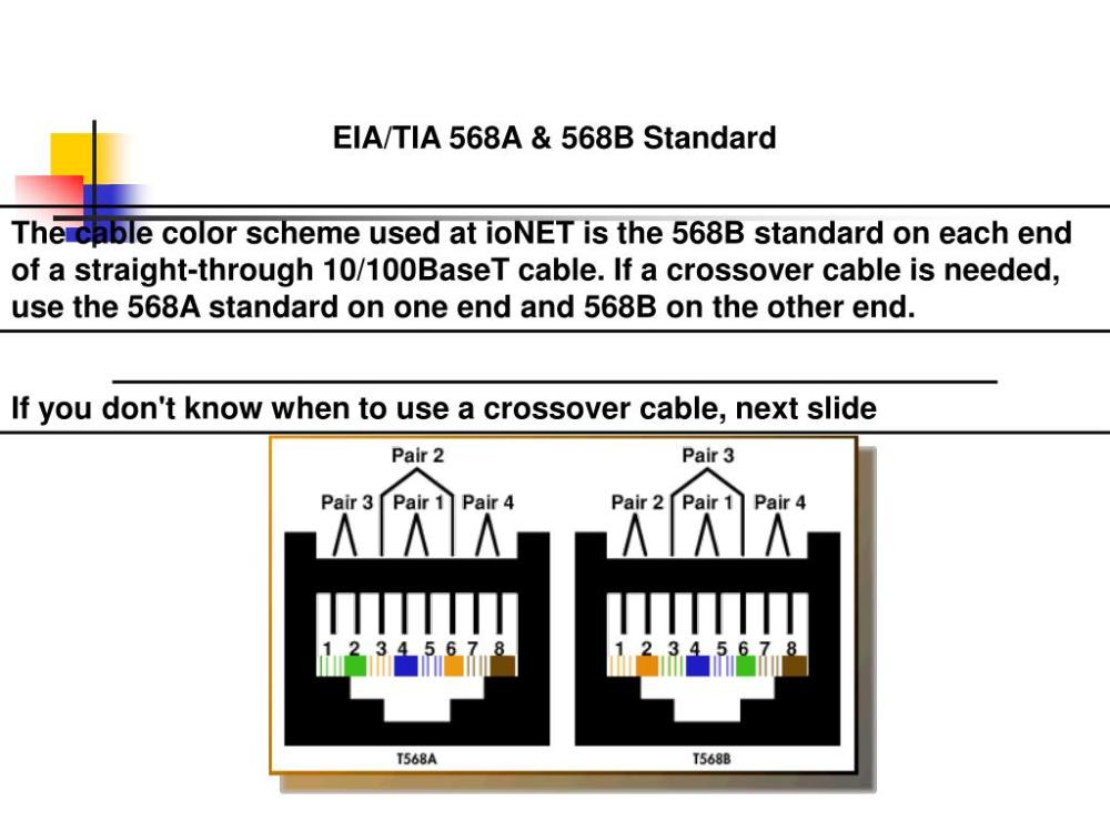 medium resolution of eia tia 568a 568b standard the cable