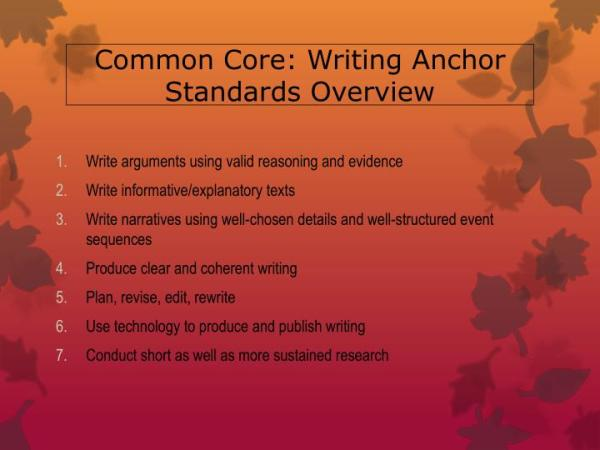 PPT CCSS Types of Writing PowerPoint Presentation ID