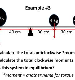 PPT - Calculate the total anticlockwise *moments Calculate the total  clockwise moments PowerPoint Presentation - ID:6932098 [ 768 x 1024 Pixel ]