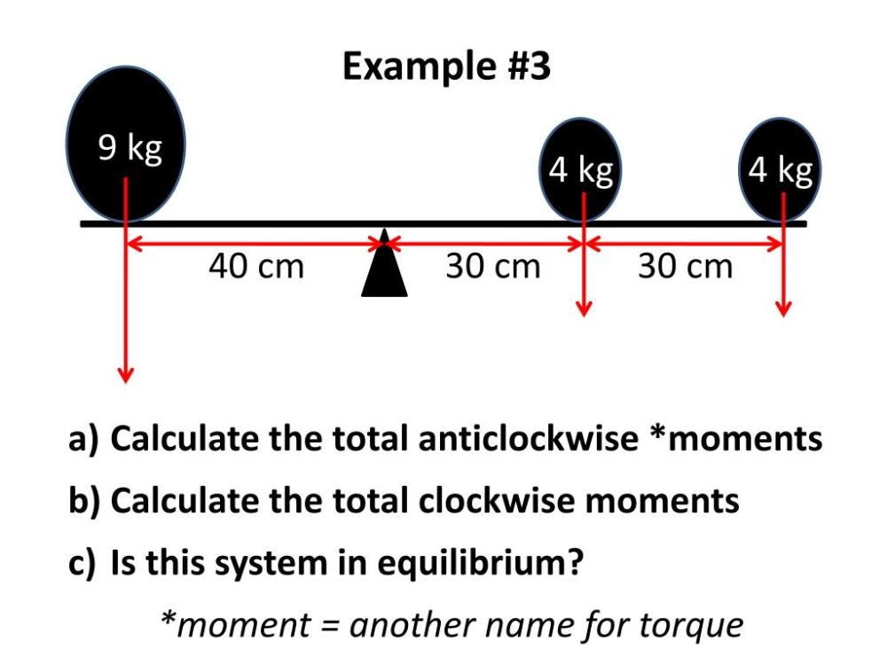 medium resolution of PPT - Calculate the total anticlockwise *moments Calculate the total  clockwise moments PowerPoint Presentation - ID:6932098