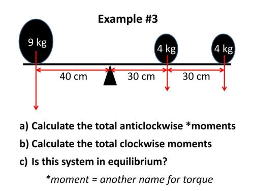 small resolution of PPT - Calculate the total anticlockwise *moments Calculate the total  clockwise moments PowerPoint Presentation - ID:6932098