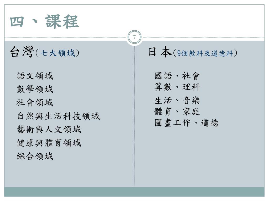 PPT - 臺灣與日本小學的教育比較 PowerPoint Presentation. free download - ID:6945898
