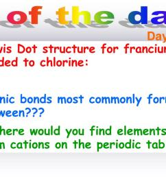 2 4 2 lewis dot structure for francium bonded to chlorine 2 ionic bonds most commonly form between 3 where would you find elements that form  [ 1024 x 768 Pixel ]