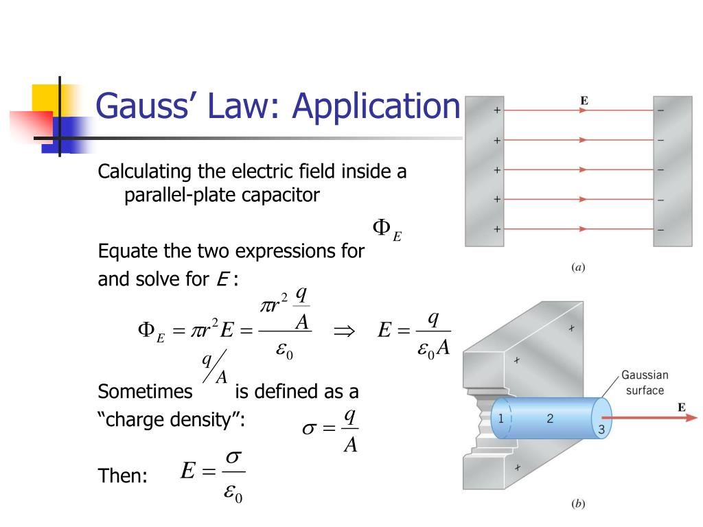 Coulombs Law Parallel Plate Capacitor