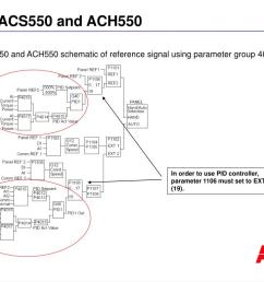 pid acs550 and ach550 acs550 and ach550 schematic  [ 1024 x 768 Pixel ]