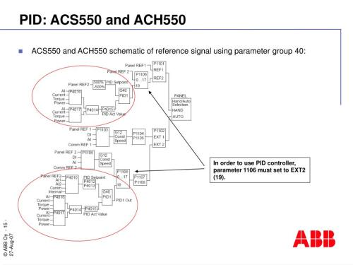 small resolution of pid acs550 and ach550 acs550 and ach550 schematic