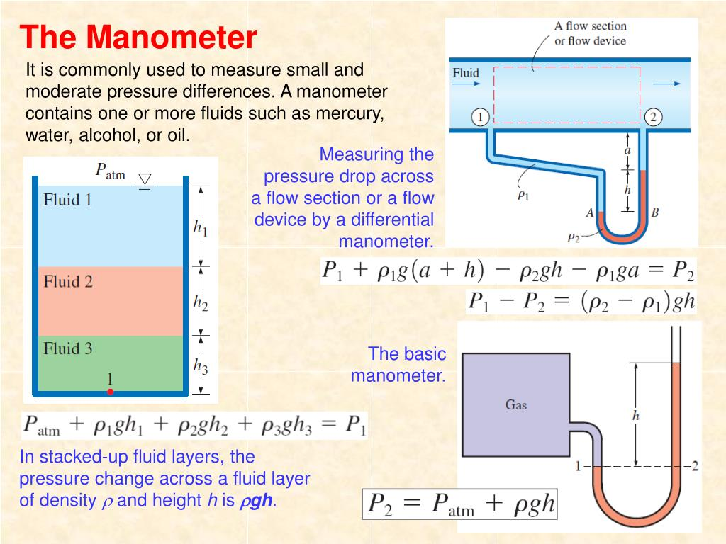 hight resolution of the manometer
