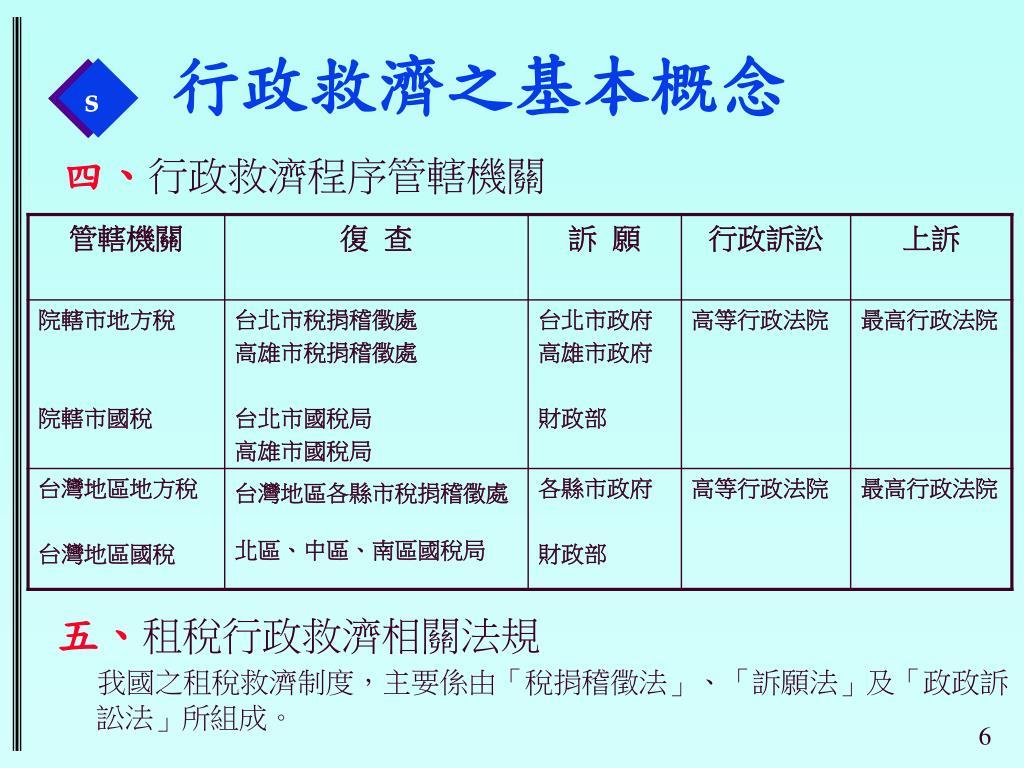 PPT - 所得稅行政救濟案例分析 授課老師:鍾鳳娥 PowerPoint Presentation - ID:6970736