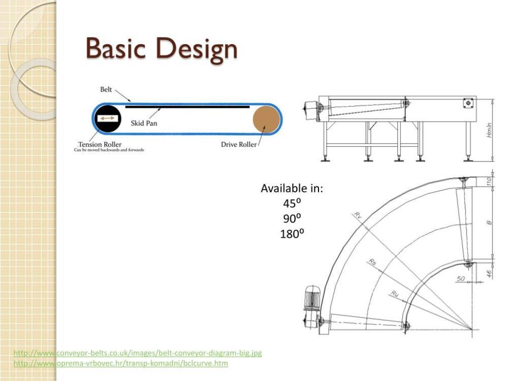 medium resolution of  in 45 90 180 http www conveyor belts co uk images belt conveyor diagram big jpg http www oprema vrbovec hr transp komadni bclcurve htm