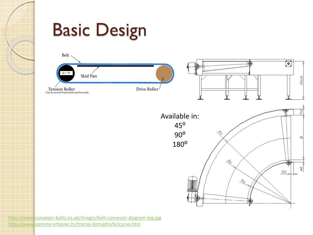 hight resolution of  in 45 90 180 http www conveyor belts co uk images belt conveyor diagram big jpg http www oprema vrbovec hr transp komadni bclcurve htm